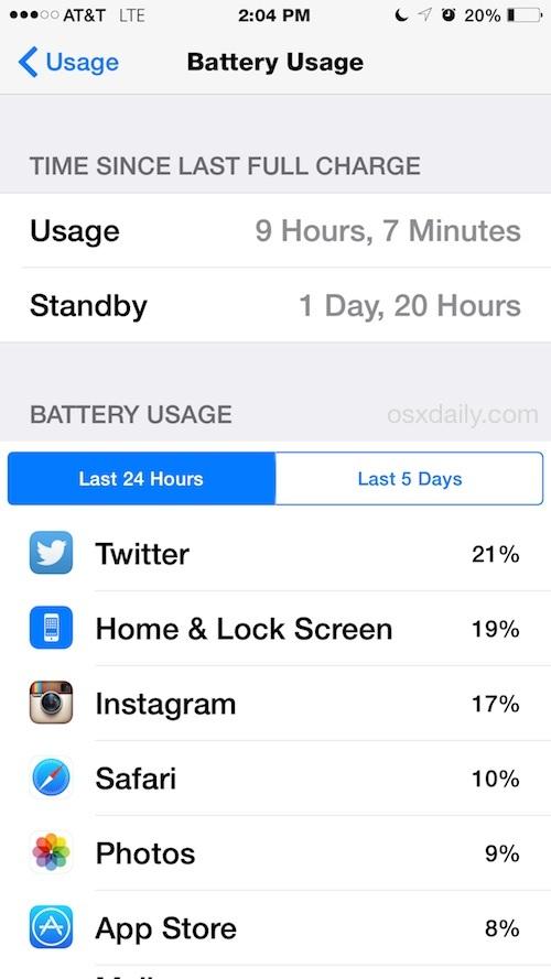 La durata della batteria dell'iPhone 6 Plus dura molto a lungo