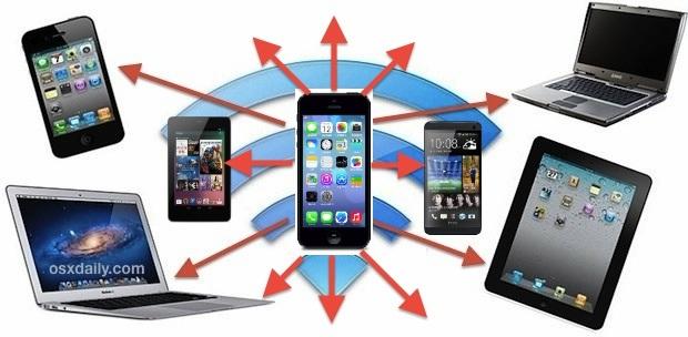 Connessioni hotspot Wi-Fi