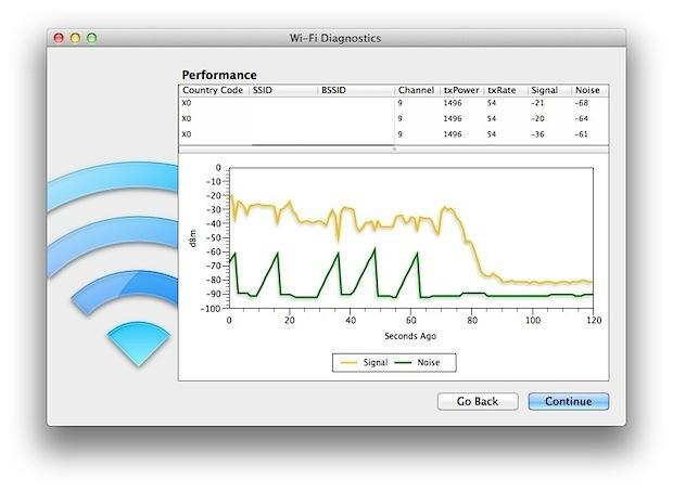 Monitorare la potenza del segnale wireless