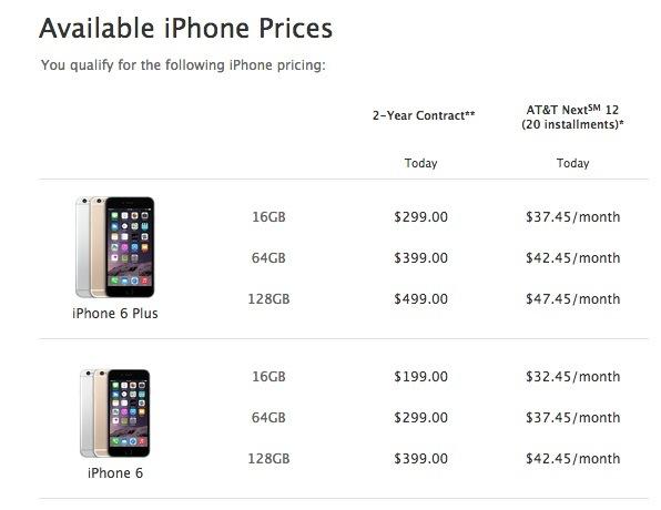 iPhone 6 opzioni di aggiornamento e prezzi