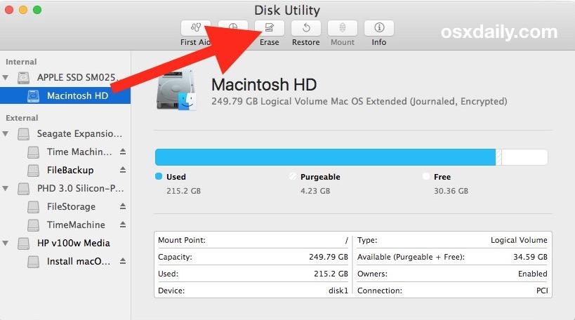 Cancellare il disco rigido del Mac per pulire l'installazione