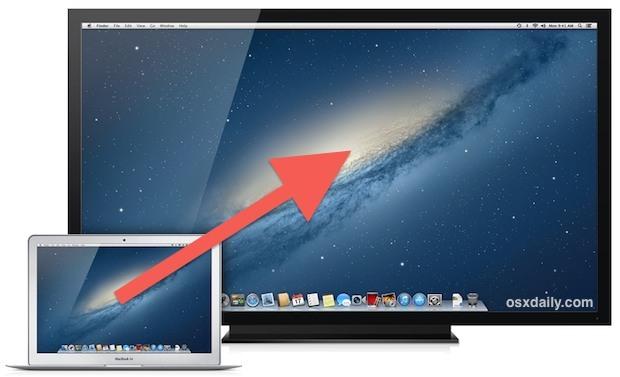 MacBook to TV come desktop esteso