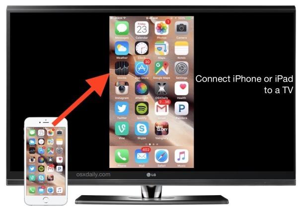 Collega un iPhone o iPad a uno schermo TV con HDMI