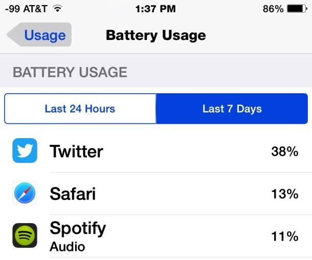 Utilizzo intensivo della batteria dall'app Twitter con video di riproduzione automatica