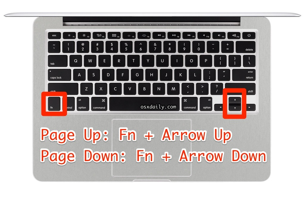 Pagina su e Pagina giù su tastiere Mac