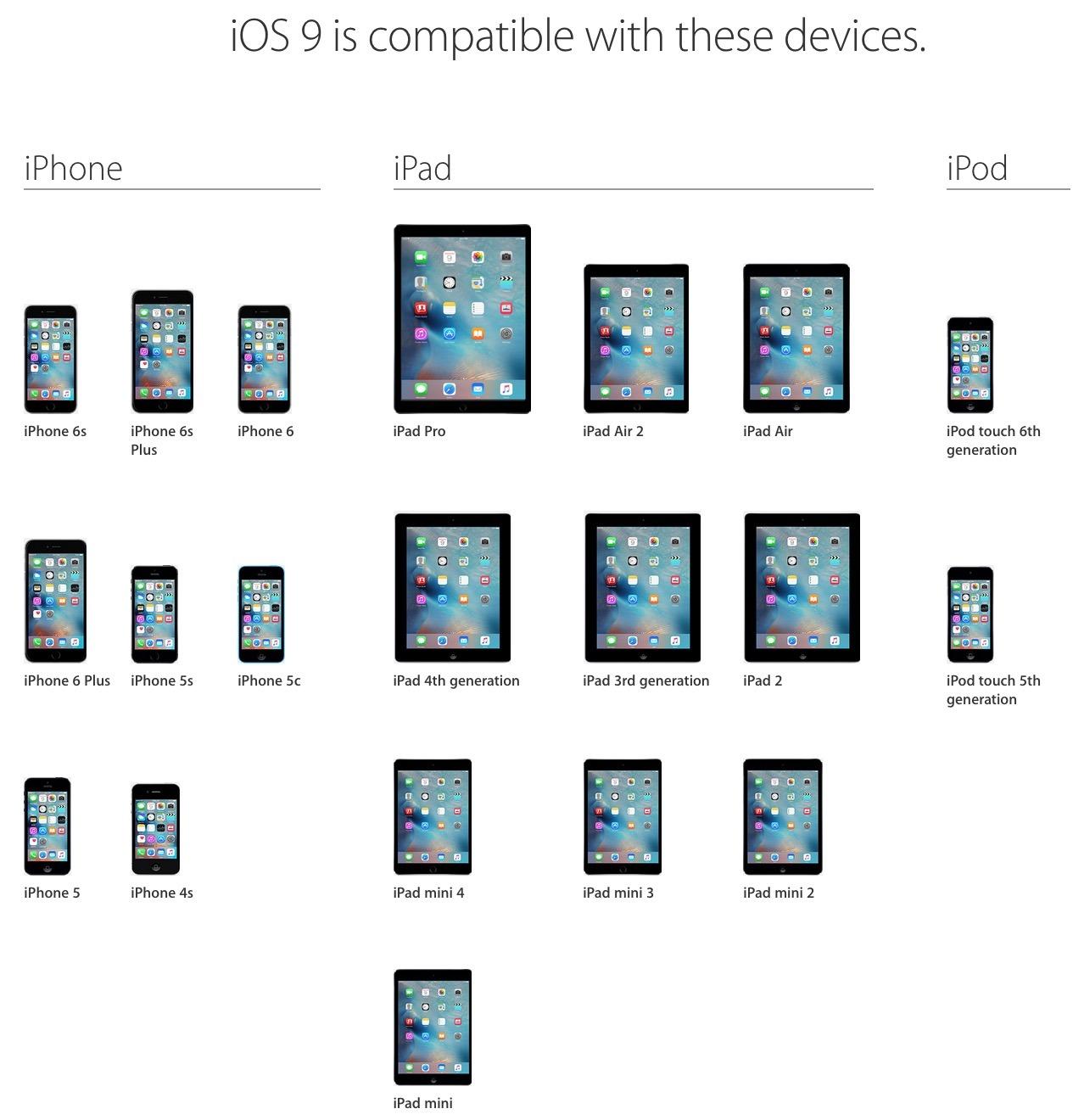 Elenco hardware compatibile con iOS 9