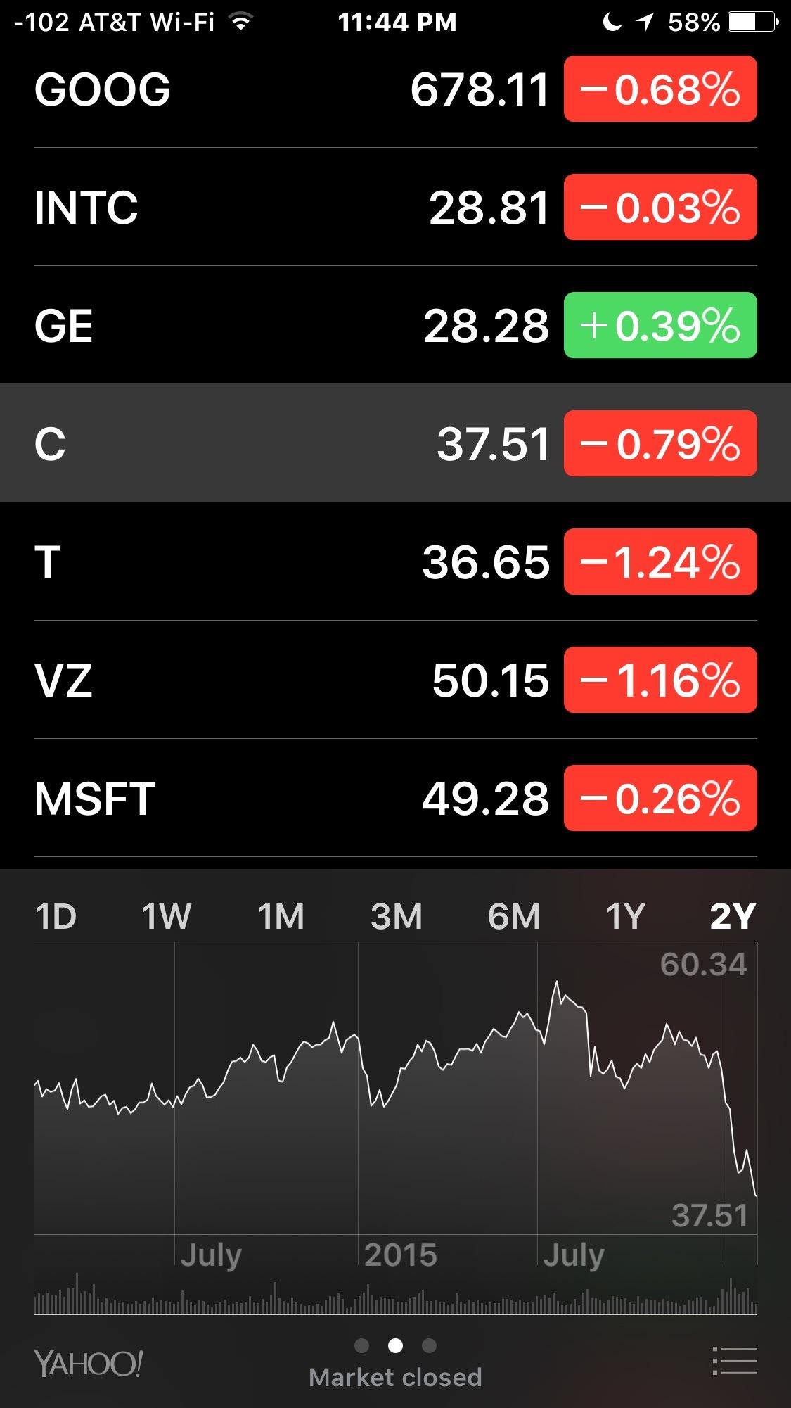 Guarda l'andamento a lungo termine delle azioni e dei mercati nell'app per iPhone Stocks