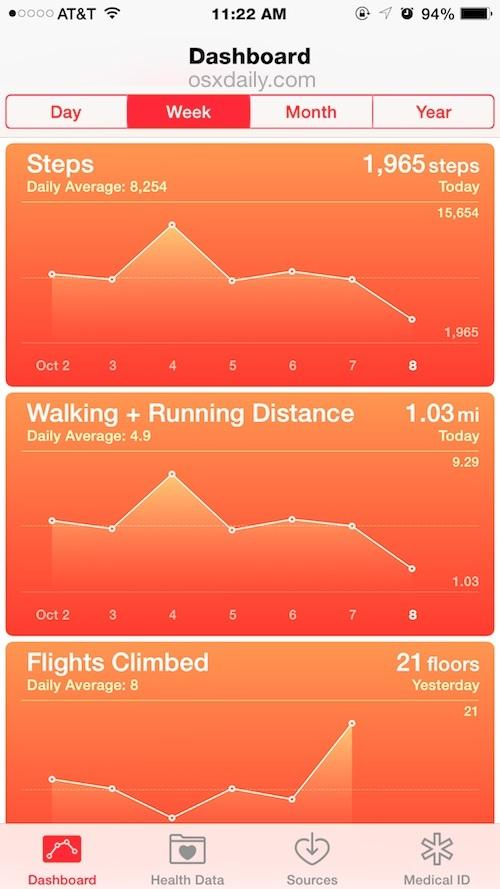 Monitoraggio dell'attività e passaggi nell'app iPhone Health