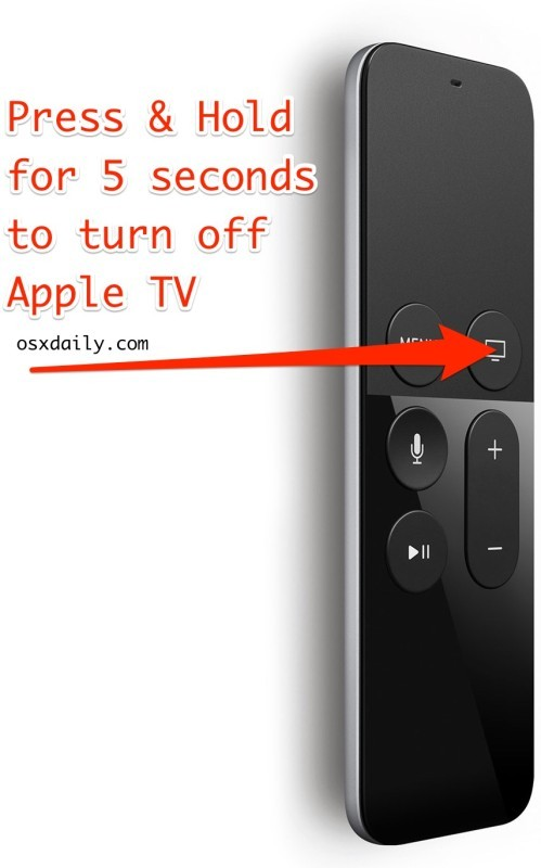 Disattiva Apple TV dal telecomando