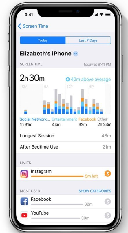 Funzionalità per lo schermo di iOS 12