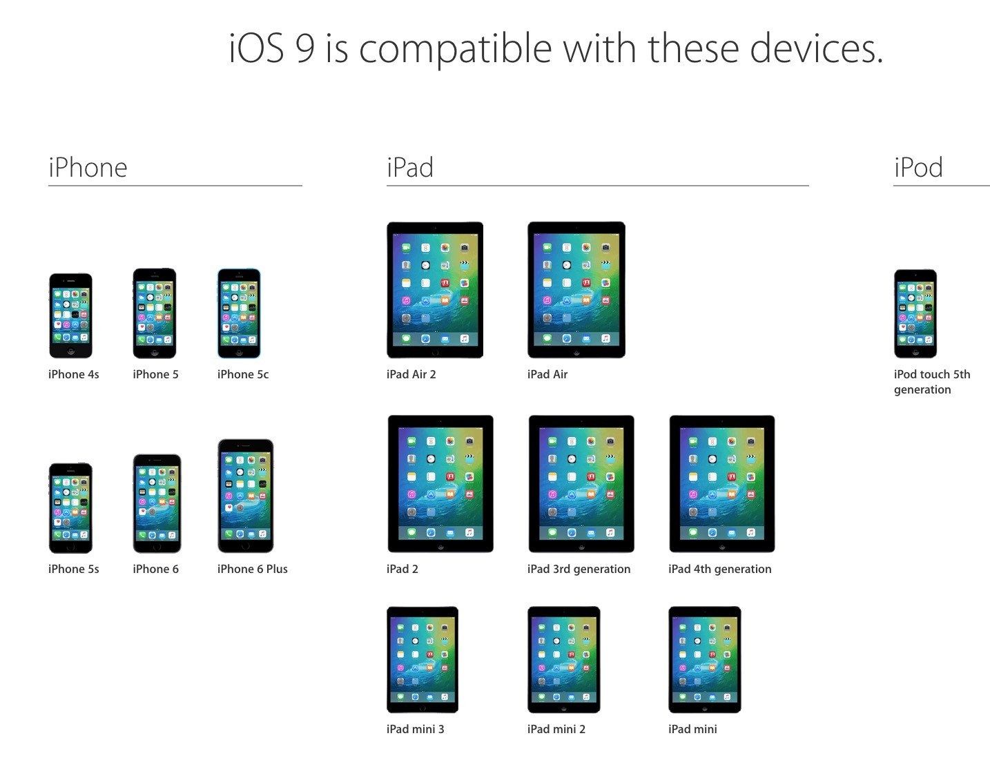 Tabella di compatibilità del dispositivo iOS 9