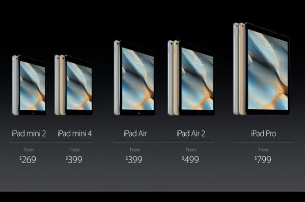 la nuova linea iPad
