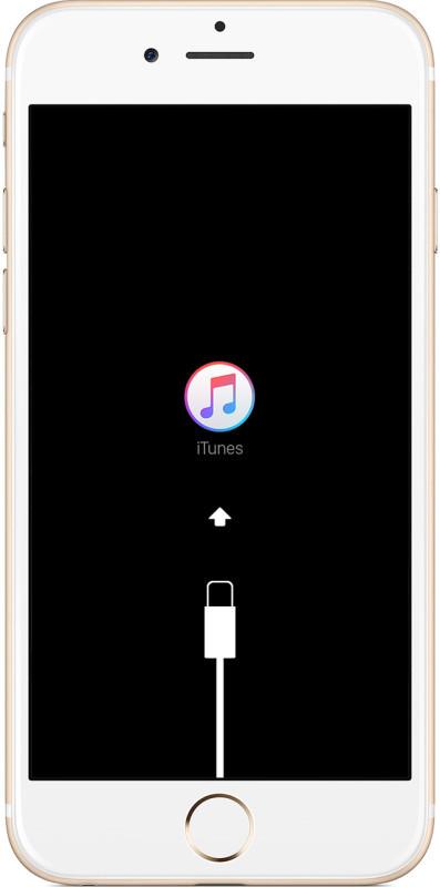 modalità di recupero iPhone