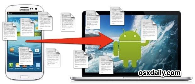Monta un dispositivo Android come disco rigido per l'accesso ai file in Mac OS X.