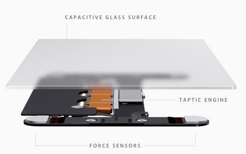 Force Touch trackpad su un MacBook