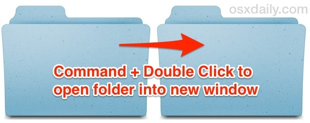 Comando + Doppio clic per aprire una cartella in una nuova finestra