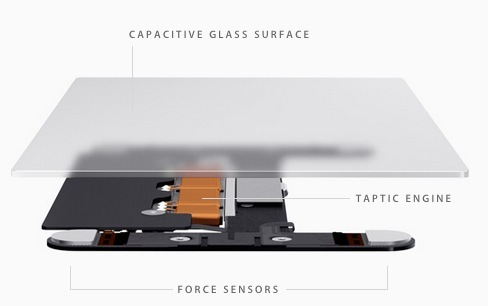 Force Touch trackpad su un MacBook