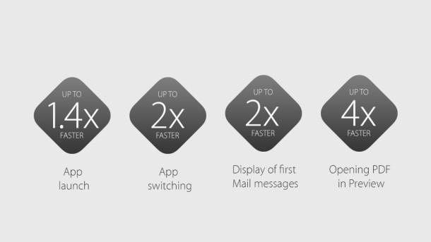 Miglioramenti della velocità a OS X El Capitan