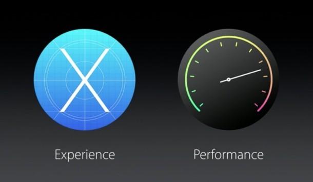 OS-X-el-capitan-Focus-aree