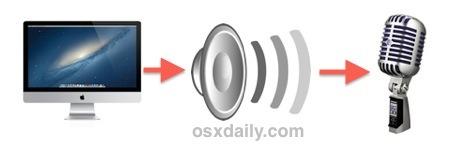 Registra qualsiasi uscita audio su Mac