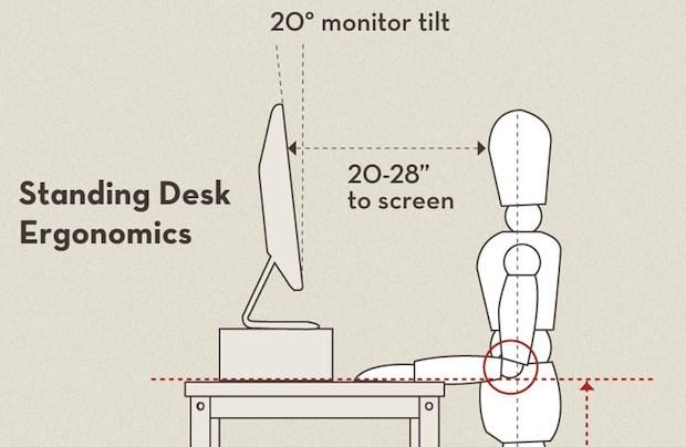 Ergonomia della scrivania