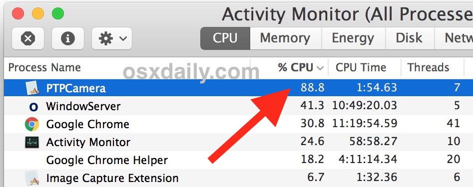 PTPCamera Process Gone Wild su Mac che fa uso di CPU