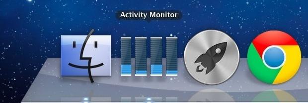 Dock Activity Monitor in Mac OS X