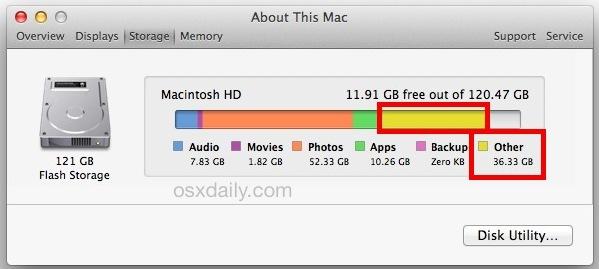 Mac Altro spazio di archiviazione